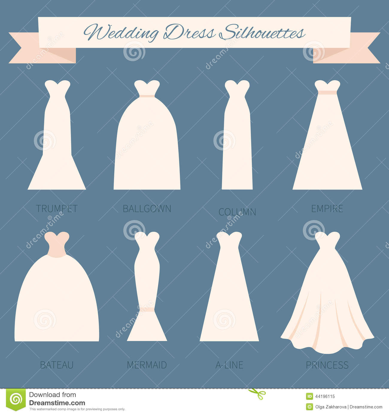 Wedding Dress Types: Travel Weddings And Honeymoons BlogHoney Ties
